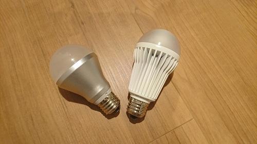 CO2フリー電気で節電意識が低下する