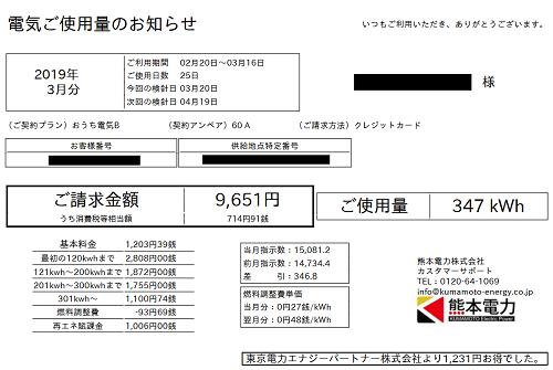 熊本電力の請求書には節約額が記載されている